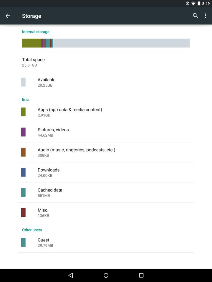 New, Android RunTime-compatible apps may take up more space in Lollipop