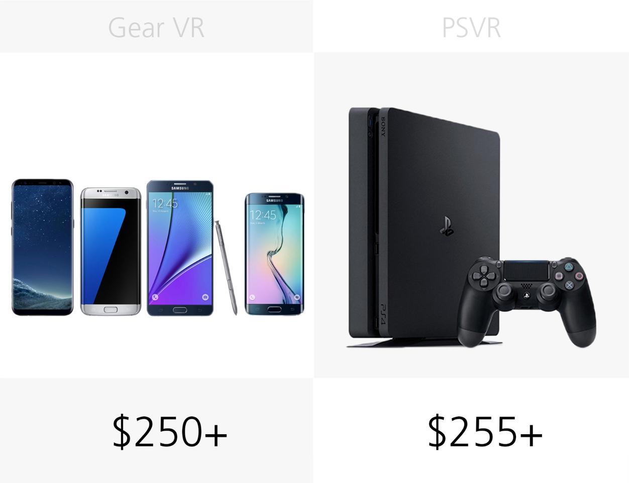 Host device starting price