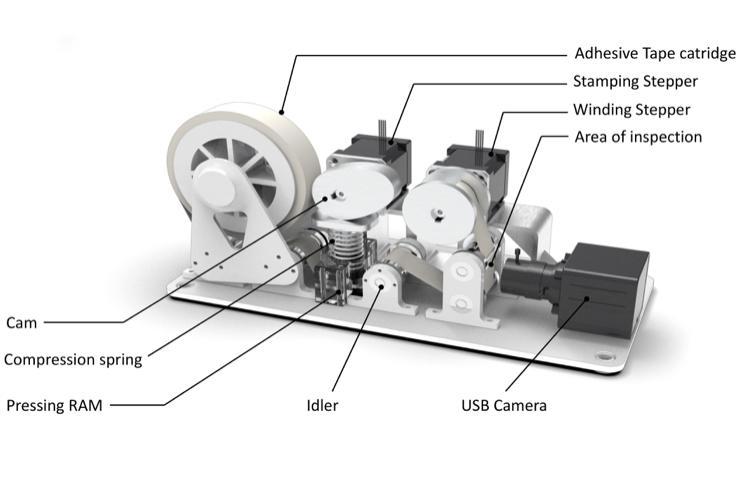 A diagram of the module