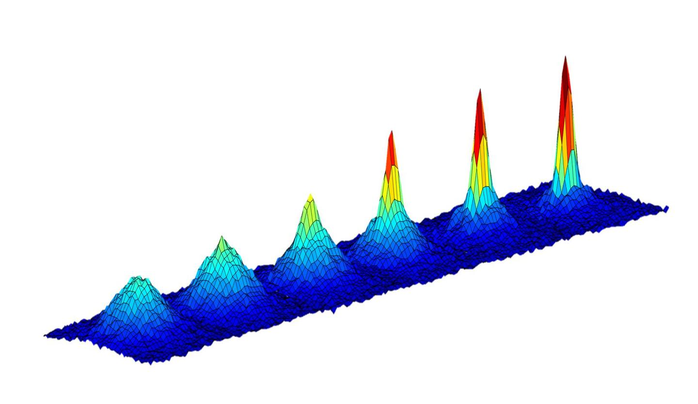 Left to right,This series of graphs show the changing density of a cloud of atoms as it is cooled to lower and lower temperaturesapproaching absolute zero