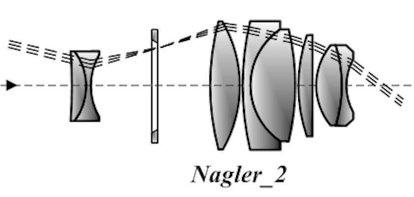 The complex Nagler type 2 eyepiece uses eight optical elements and exotic, high-dispersion glasses, but delivers among the best images possible (Image: Tamasflex via Wikimedia Commons)
