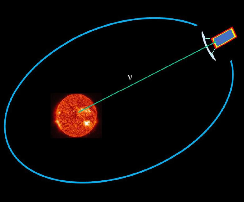 Astrophysics and technical lab studies of a solar neutrino spacecraft detector
