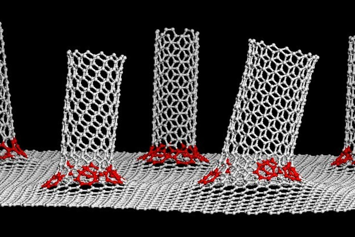 Could a new material involving a carbon nanotube and graphene hybrid put an end to the dendrite problem in lithium batteries?