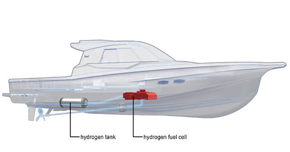 Yanmar prepares to put a Toyota Mirai hydrogen powertrain in a boat