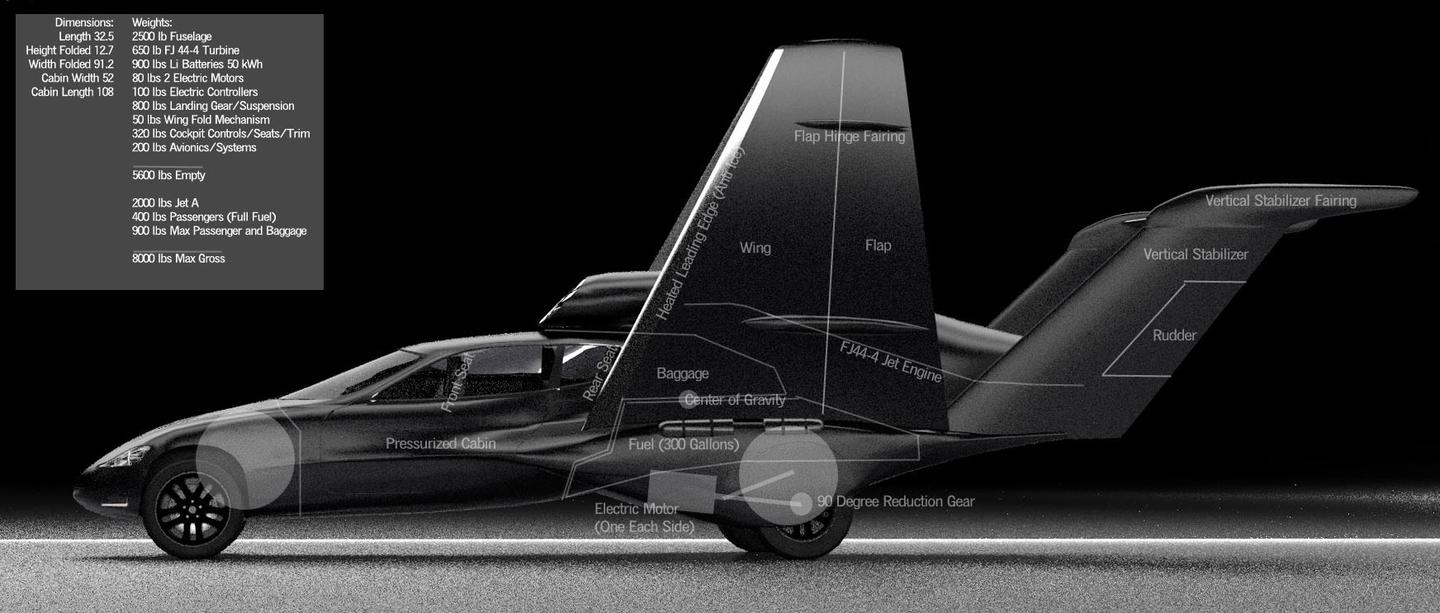The short wings of the GF7 fold against the sides of the car on the ground