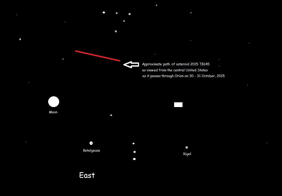 Illustration showing the approximate path of asteroid 2015 TB145 as viewed from the central United States on the evening of 30 - 31 October 2015