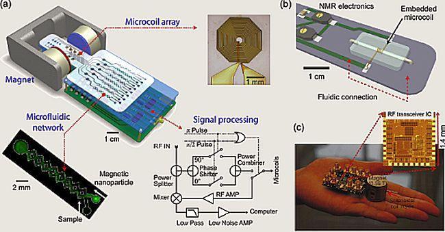 DRM probe and electronics (Photo: Massachusetts General Hospital)