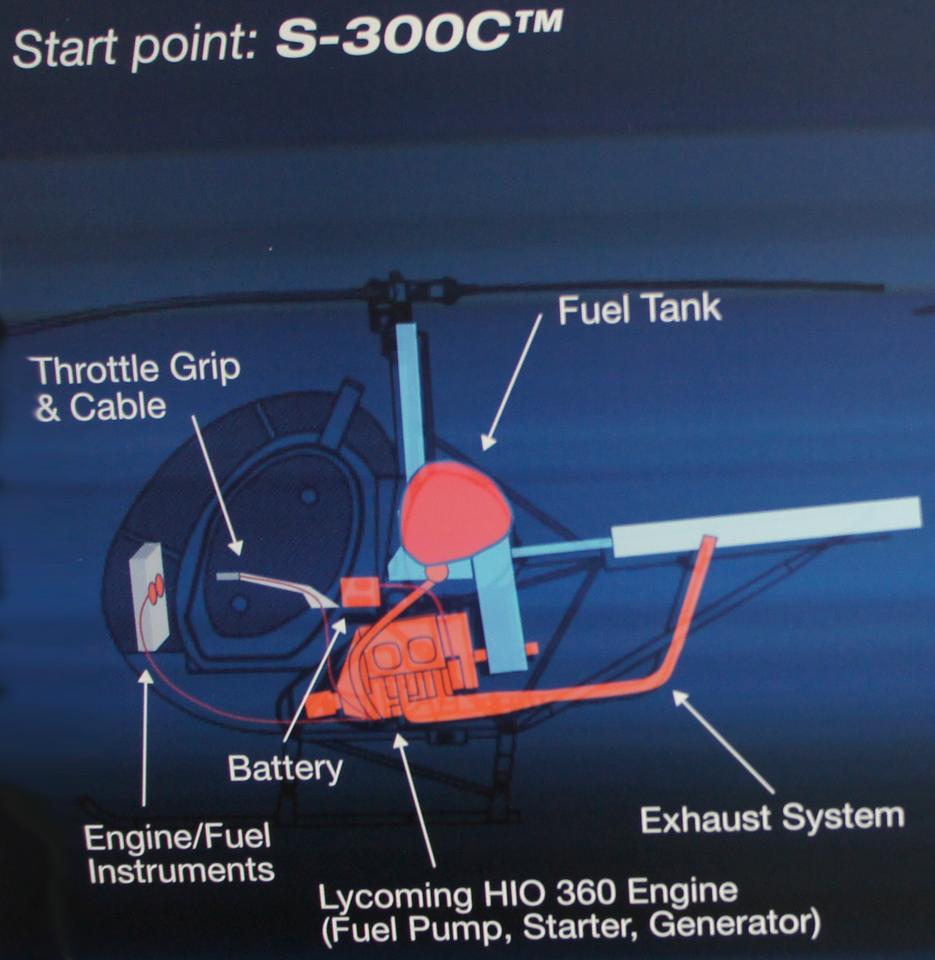 S-300C layout