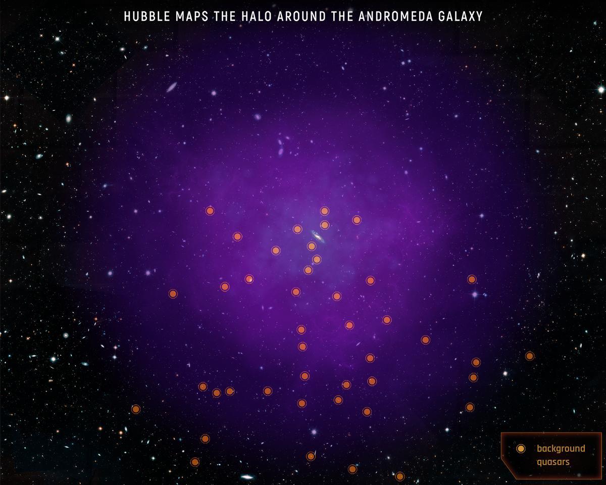 Una ilustración del halo de gas de Andrómeda: el equipo estudió este gas utilizando la luz de 43 cuásares de fondo, marcados aquí como puntos.