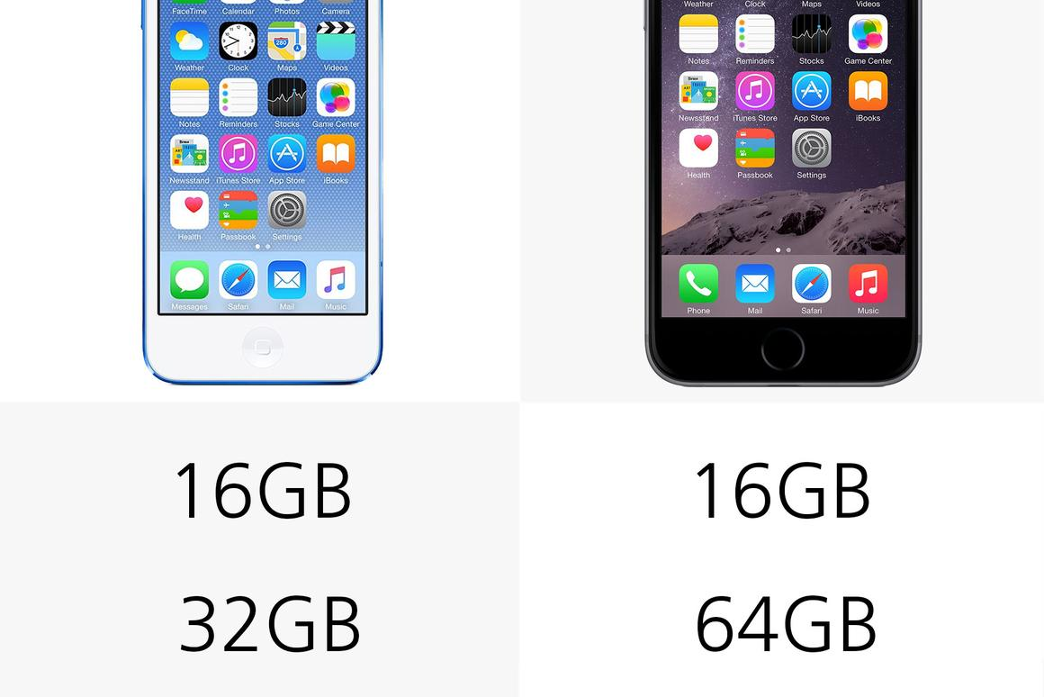Apple iPod touch (6th generation) vs  iPhone 6