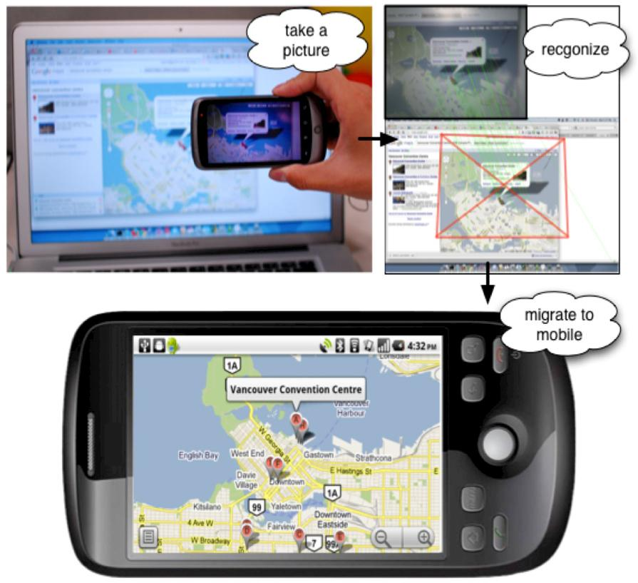 Deep Shot migrates tasks between a computer and a mobile phone using the phone's camera