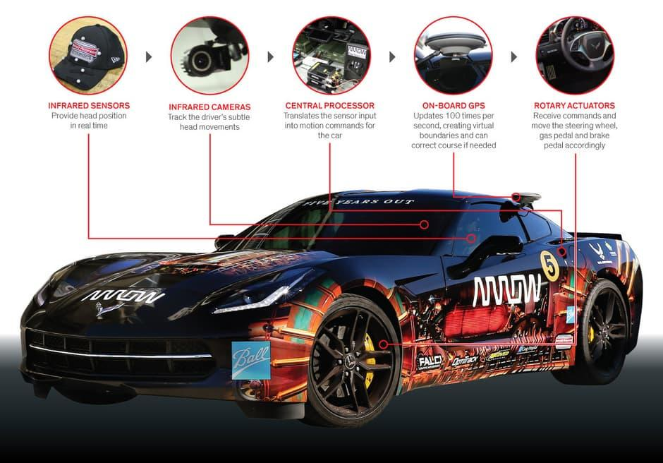 The way the Corvette actually takes driver inputs is fascinating