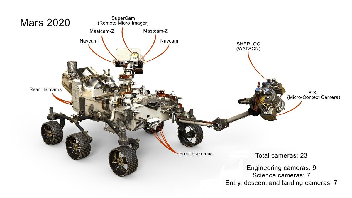 A selection of the 23 cameras on NASA's 2020 Mars rover