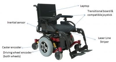 Electric wheelchair fitted with laser line striper and other terrain assistance devices. Credit: FSU