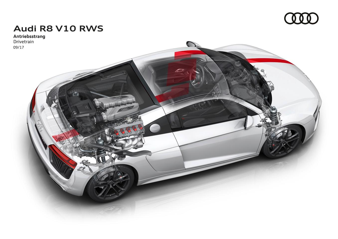 Under the skin of the Audi R8 V10 RWS
