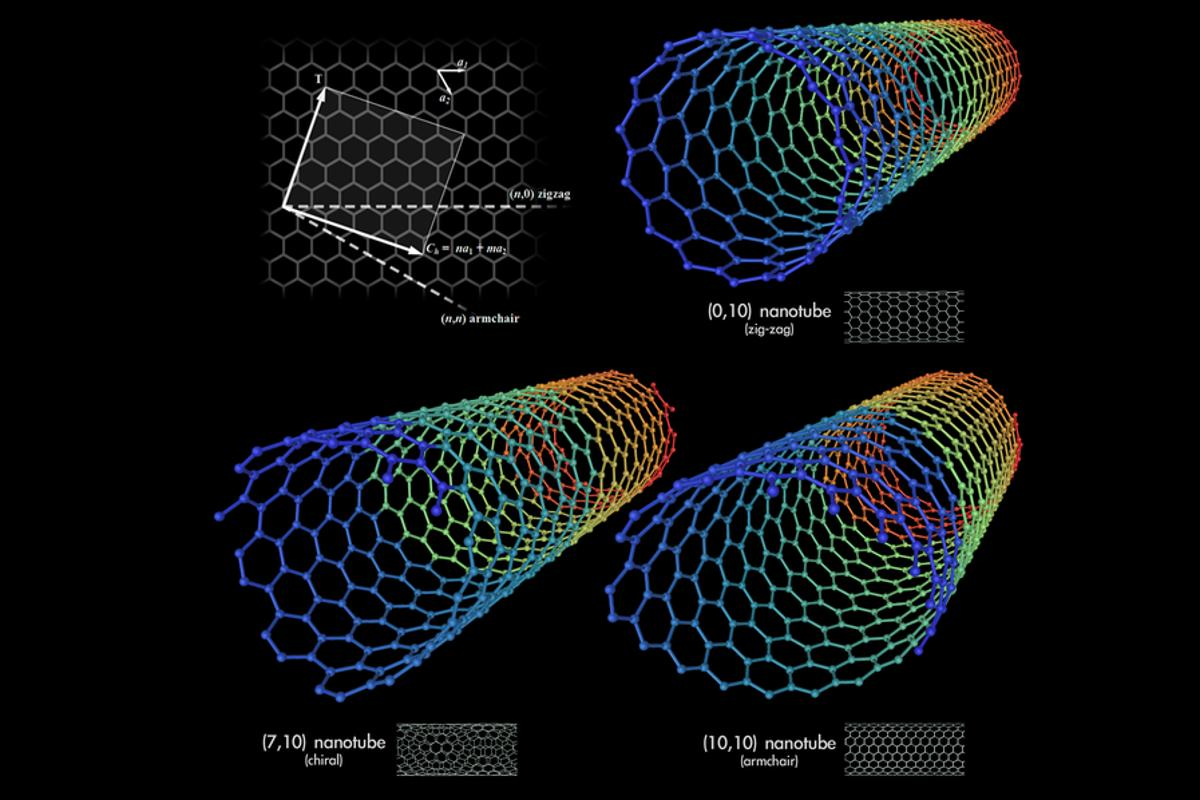 Carbon nanotubes could be used to create a bionic sense of touch (Photo: Mstroeck)