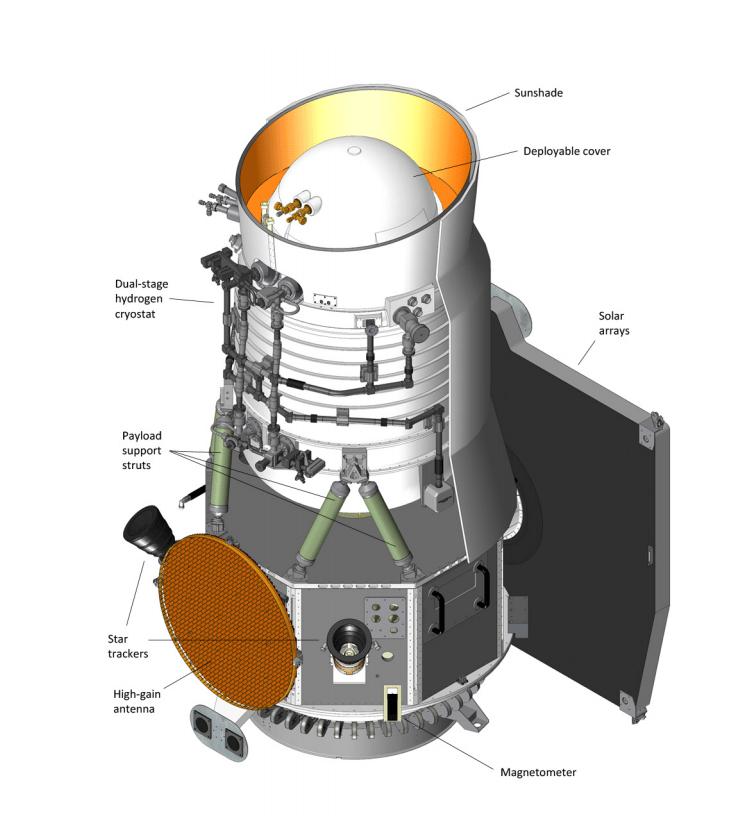 Diagram of WISE (Image: NASA)