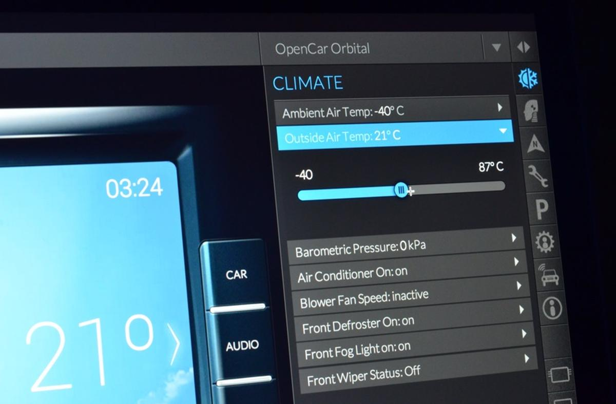 The OpenCar suite of offerings come together to work in a way similar to the software developer kits (SDK) offered for various tech and platforms