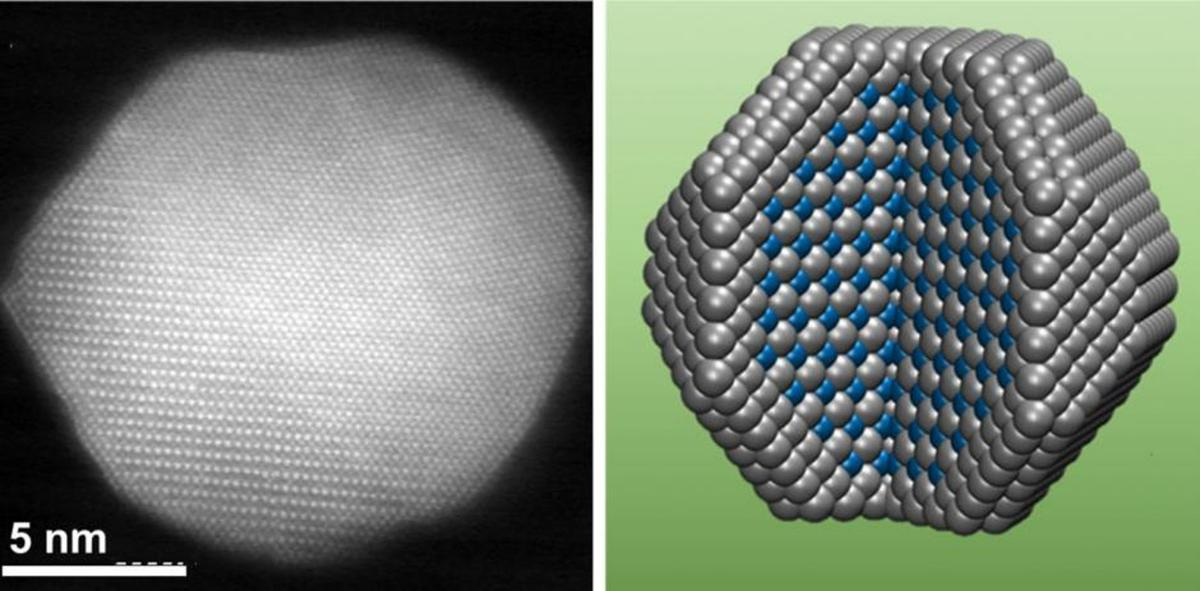 The new catalystis not only cheaper than pure platinum, but is also more efficient and longer lasting in fuel cells