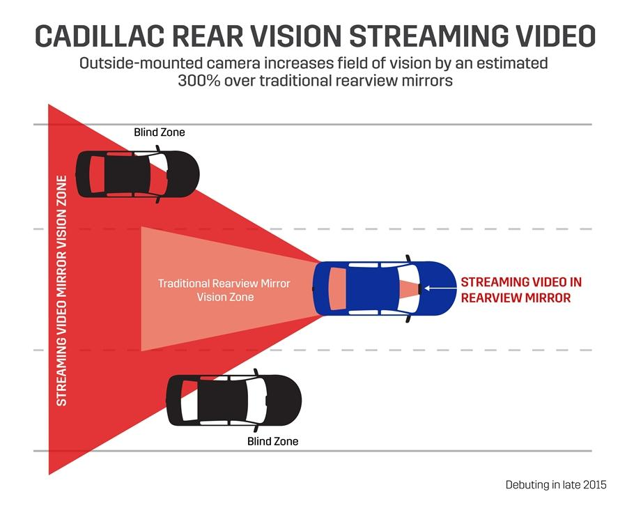 Cadillac replaces rear-view mirror with HD video feed on