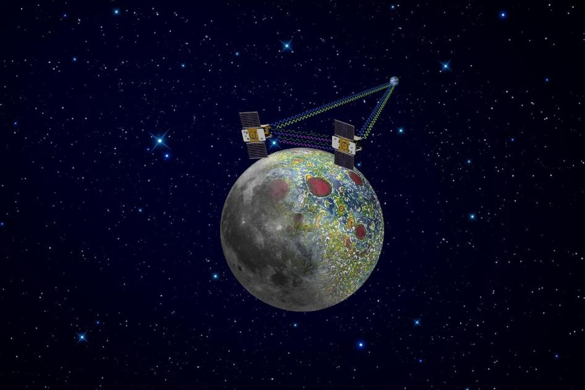 Using a precision formation-flying technique, the twin GRAIL spacecraft will map the moon's gravitational field, as depicted in this artist's rendering