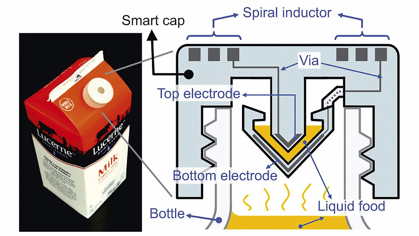 The 'smart cap' is designed to monitor levels of bacteria in liquid food