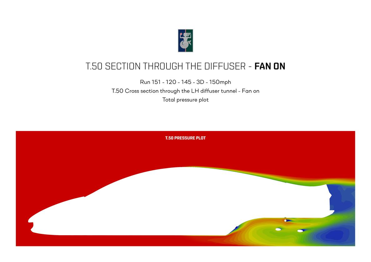 Aerodynamic simulation of the T.50 at 150 mph with the fan on