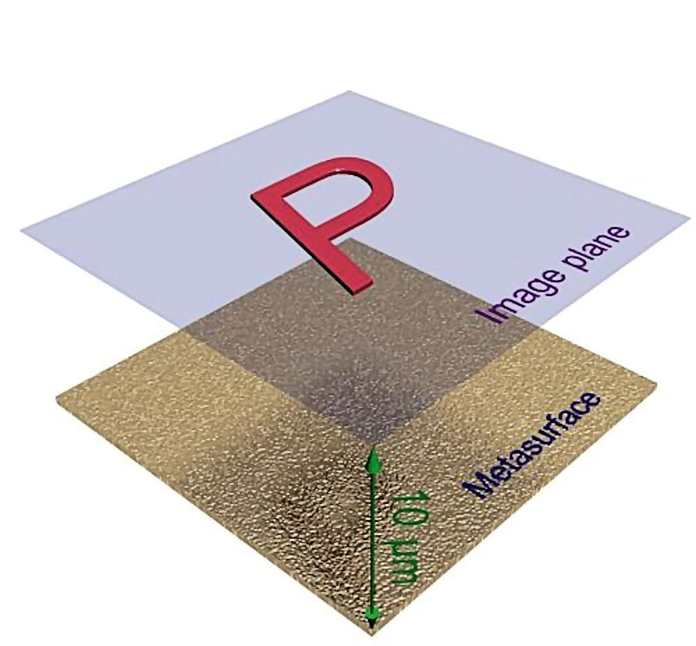 A holographic image being reconstructed 10 microns above a plasmonic metasurface (Image: Purdue University)