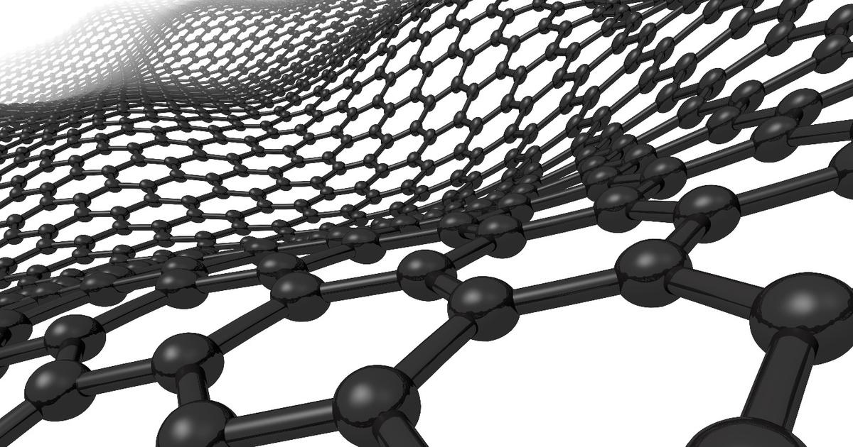 Could graphene ripples be tapped into as a clean, limitless energy source?
