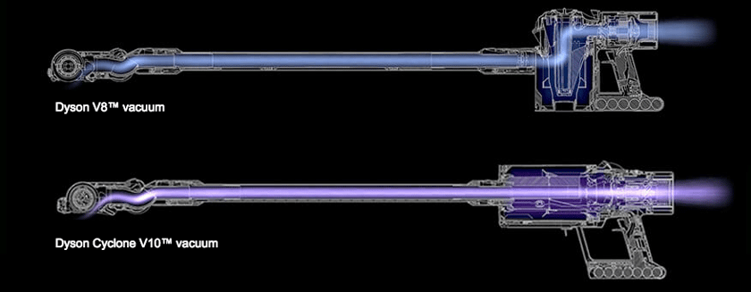 Review: Dyson Cyclone V10 takes the cordless vacuum to a