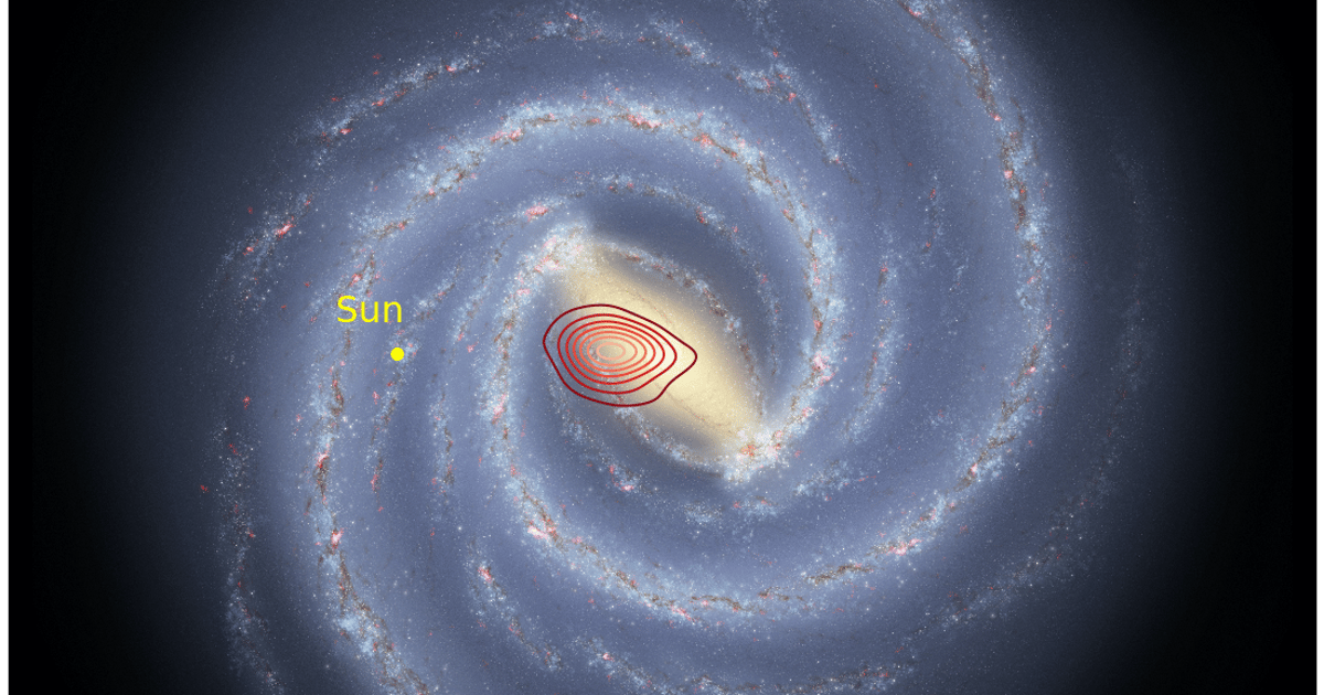 """Fossil galaxy"" found in the heart of the Milky Way"