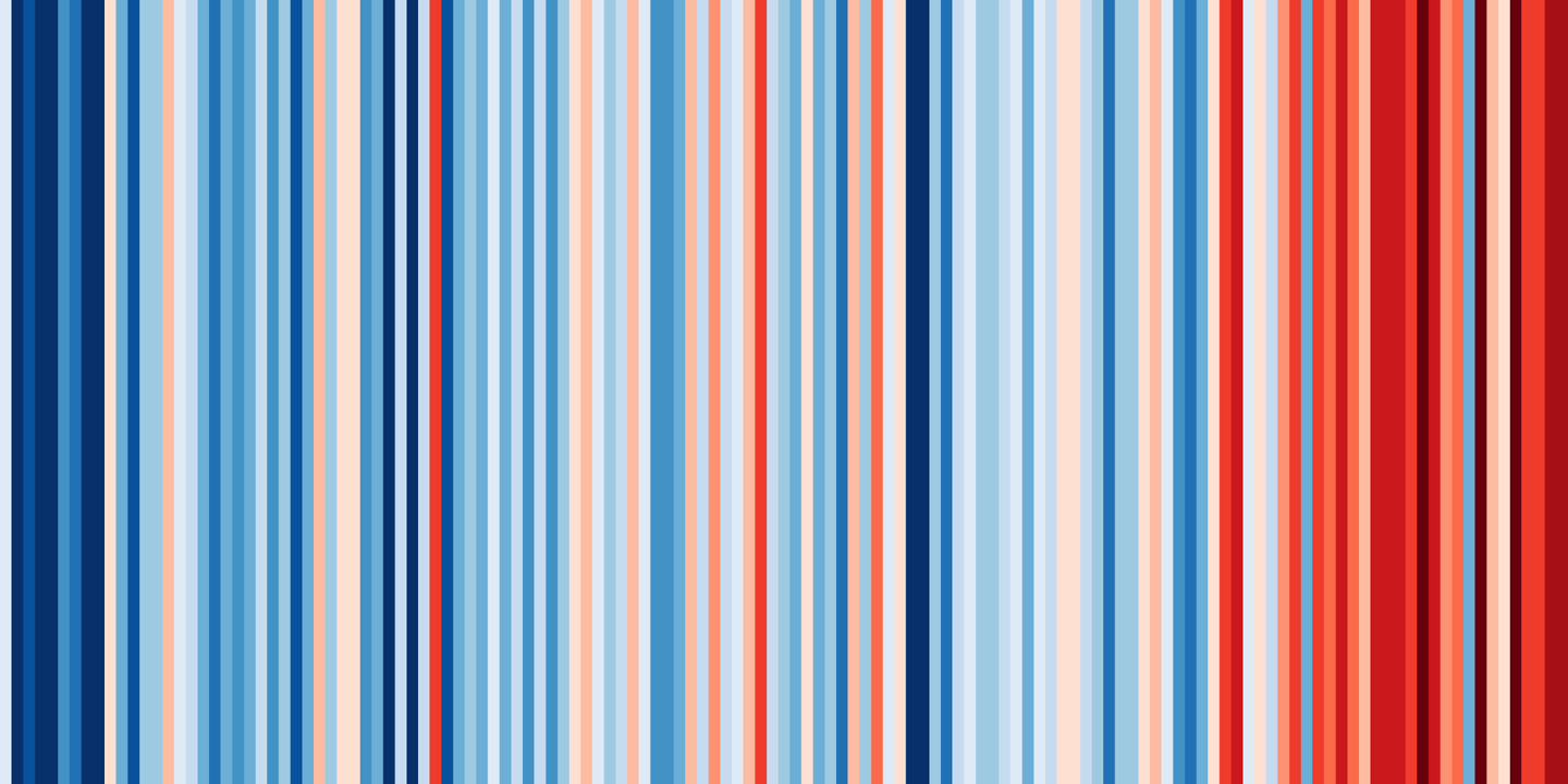 Warming stripes for England from 1884-2018