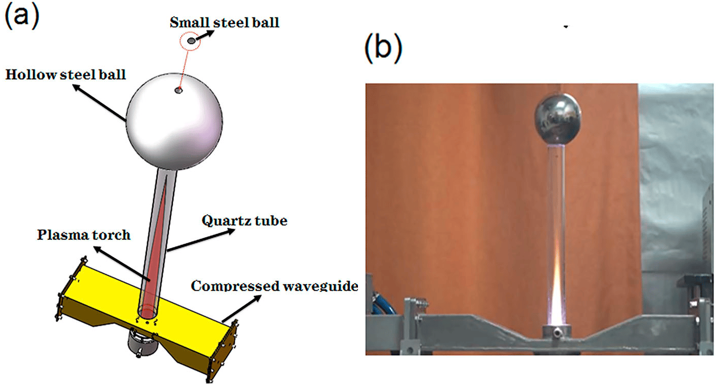 Thousand-degree temperatures would fry a normal barometric measurement system, so the researchers used the plasma thrusters to lift a steel ball weight on the end of the plasma tube, measuring the weight each power and air flow level could lift