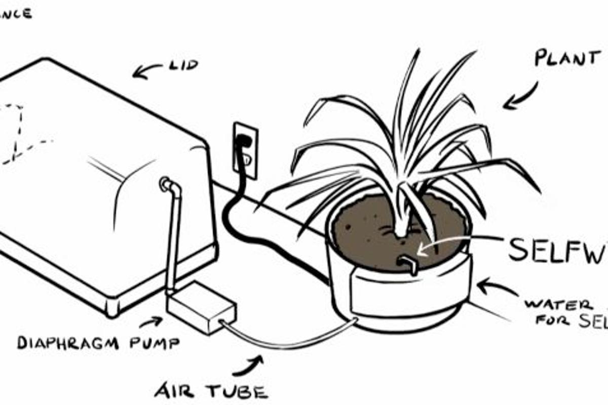 A diagram of the Purrfect Air Litter Box System