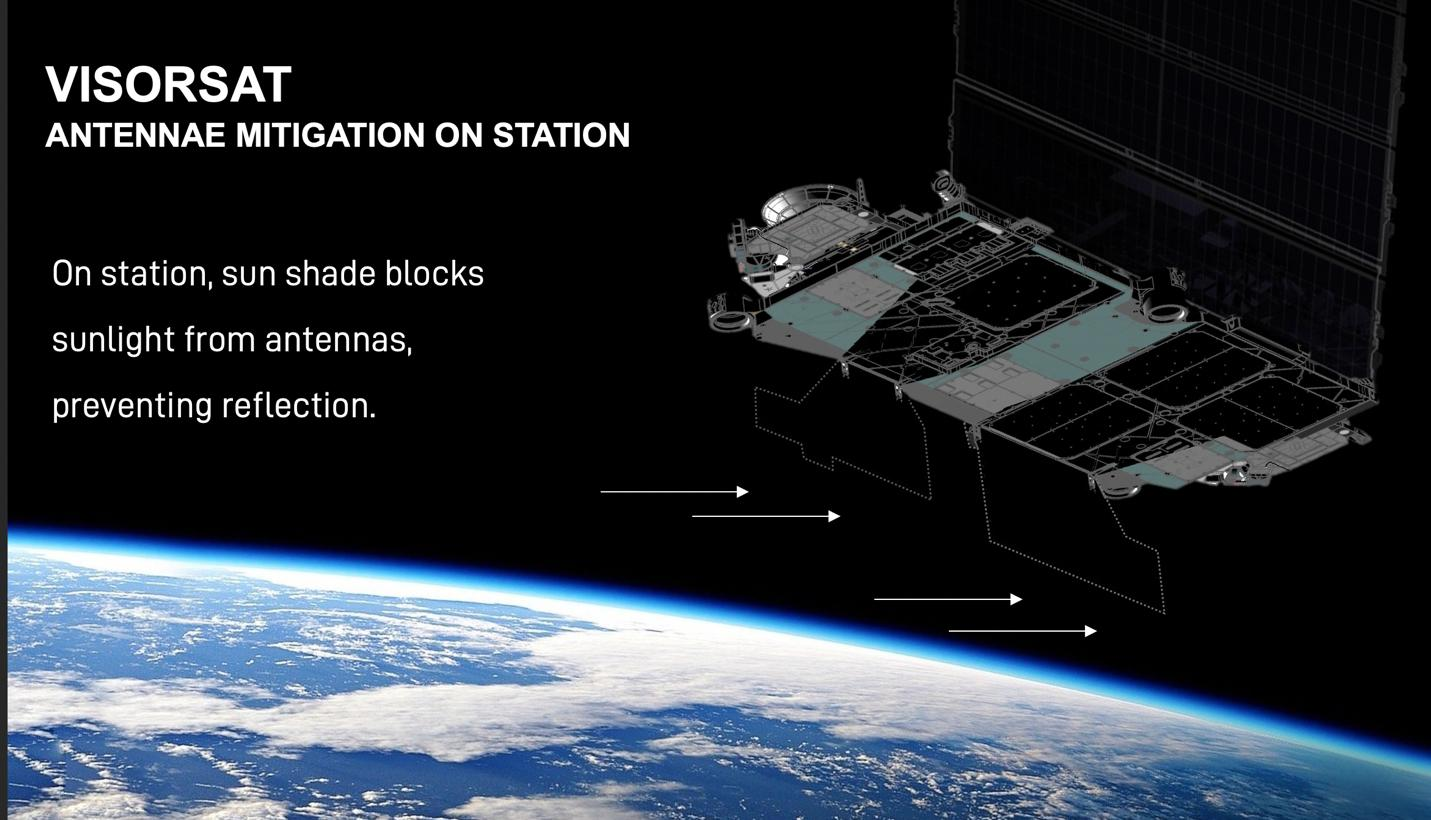 Diagram of SpaceX's VisorSat, designed to reduce reflectivity of satellites in orbit