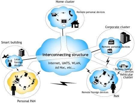 The 4G wireless landscape