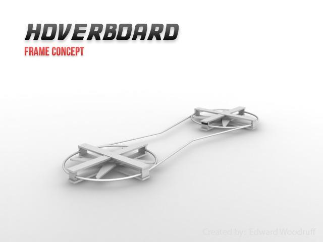 A concept rendering of the basic framework of the hoverboard