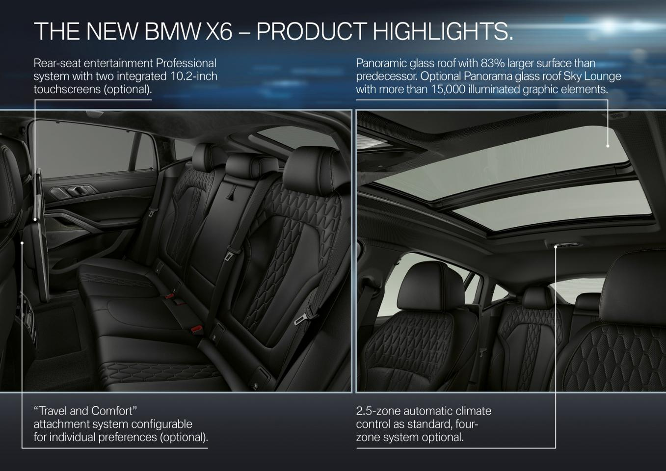 Back seat interior highlights of the new BMW X6