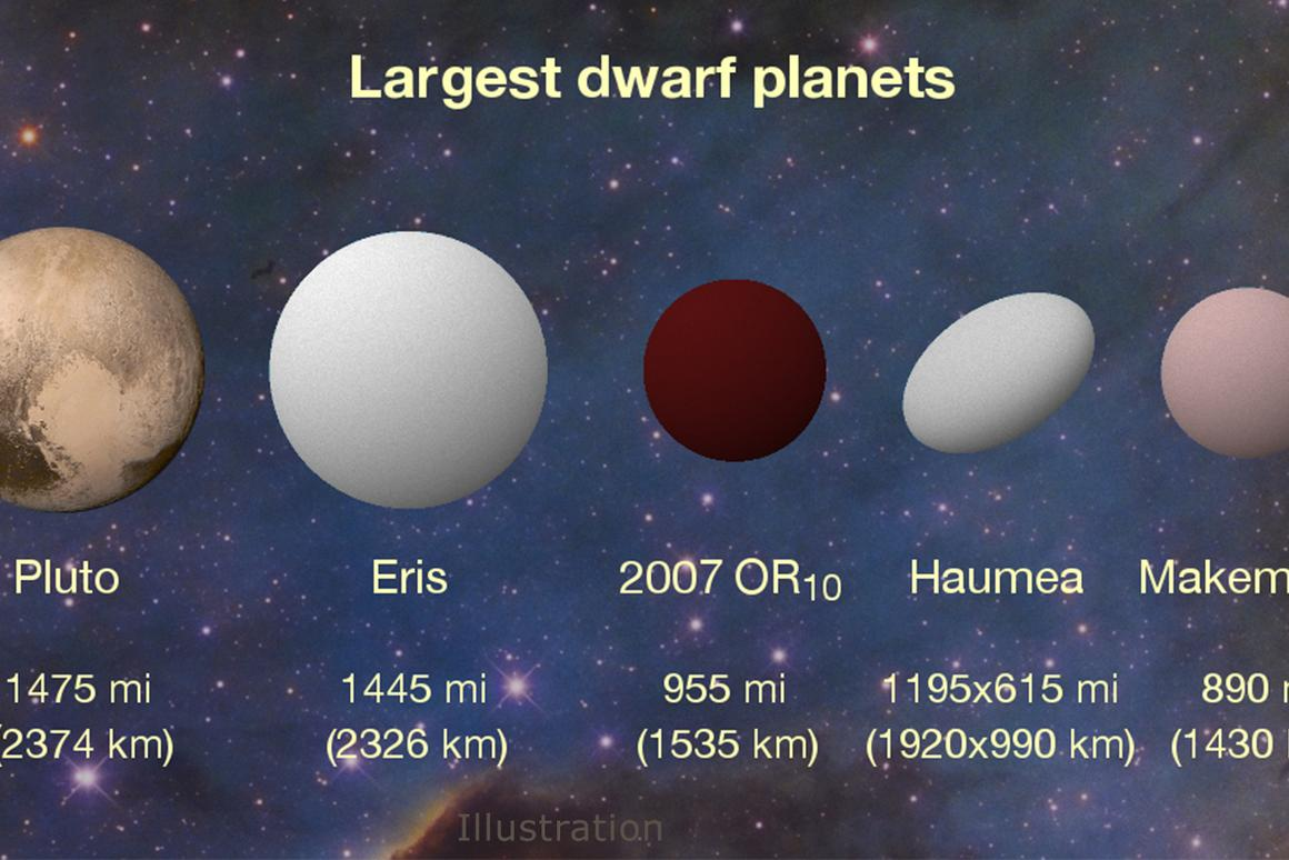 The new study made use of data from both the Kepler and Herschel space telescopes