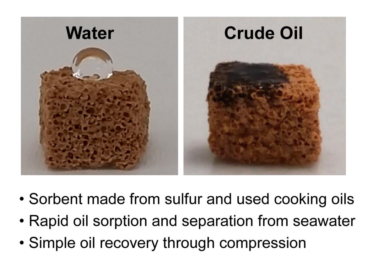 The polysulfide polymer absorbs hydrocarbons such as crude oil and diesel, and repels water