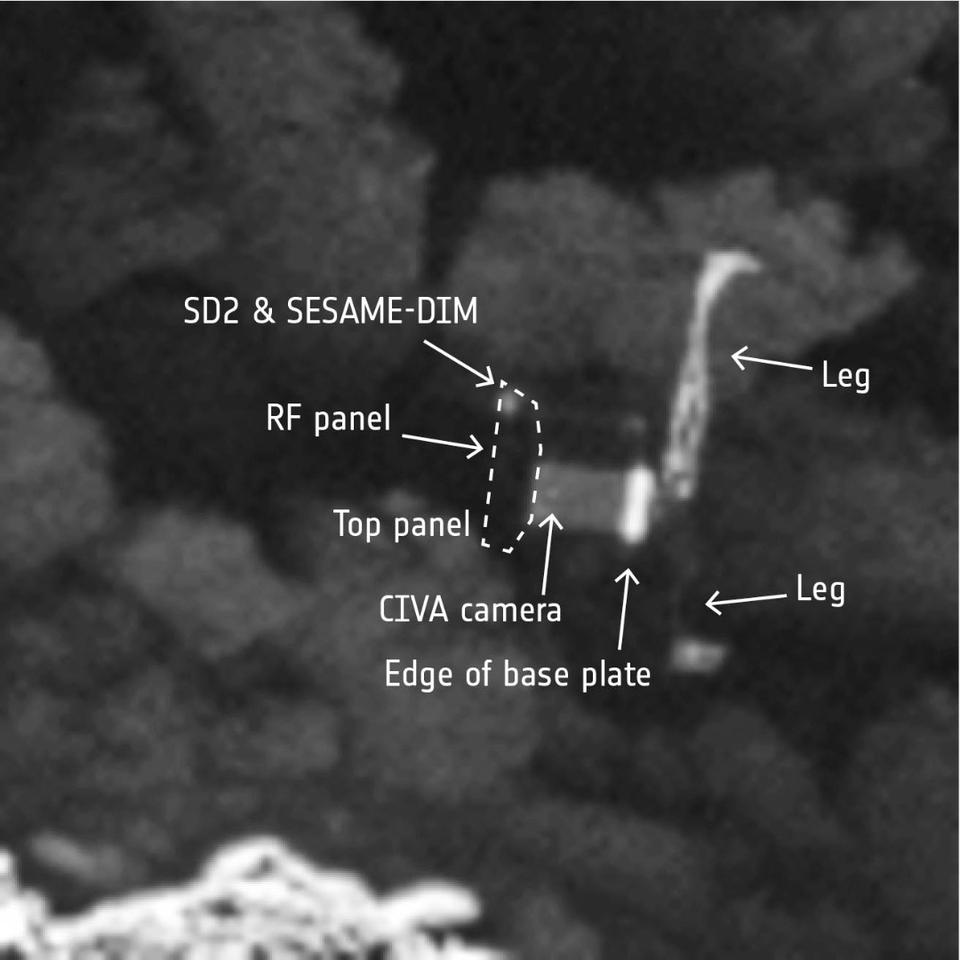 Images snapped by the Rosetta orbiter's onboard OSIRIS narrow-angle camera around 2.7 km (1.6 mi) from the comet's surface show the Philae lander nestled in among the jagged landscape