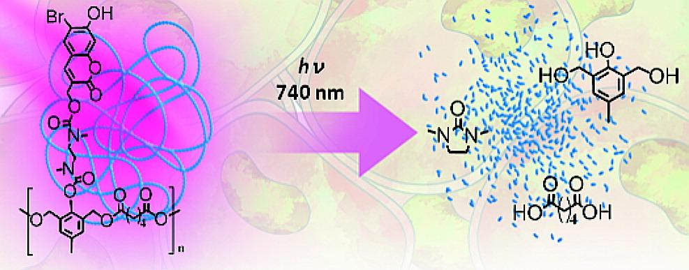 "The ""smart"" material breaks down into non-toxic particles in response to NIR light (Image: American Chemical Society)"