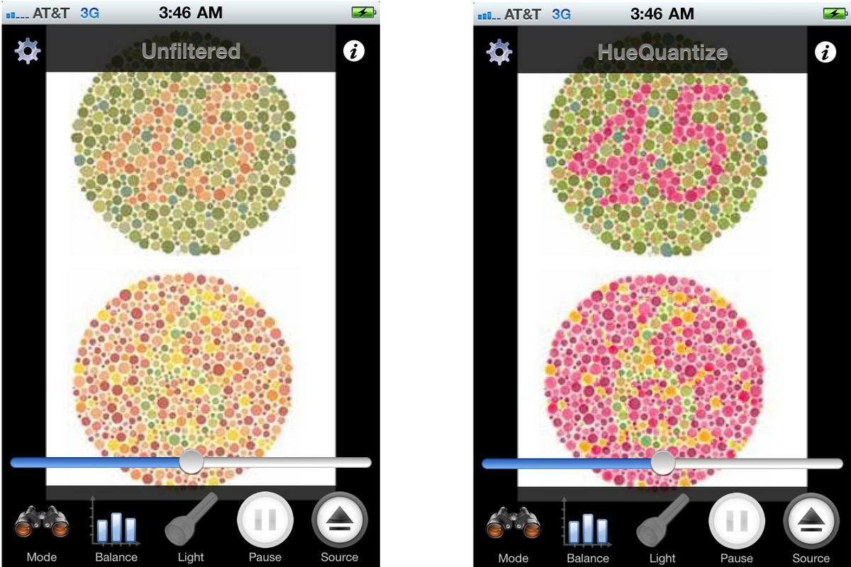 On the left is an Ishihara test plate - if you're not color blind you should be able to see some figures - while on the right is a clarified image using the DanKam filter, which should be visible to those who are color blind