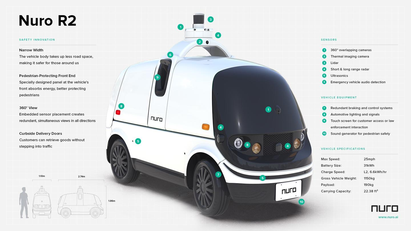 A look at some of the features of the Nuro R2 autonomous delivery pod