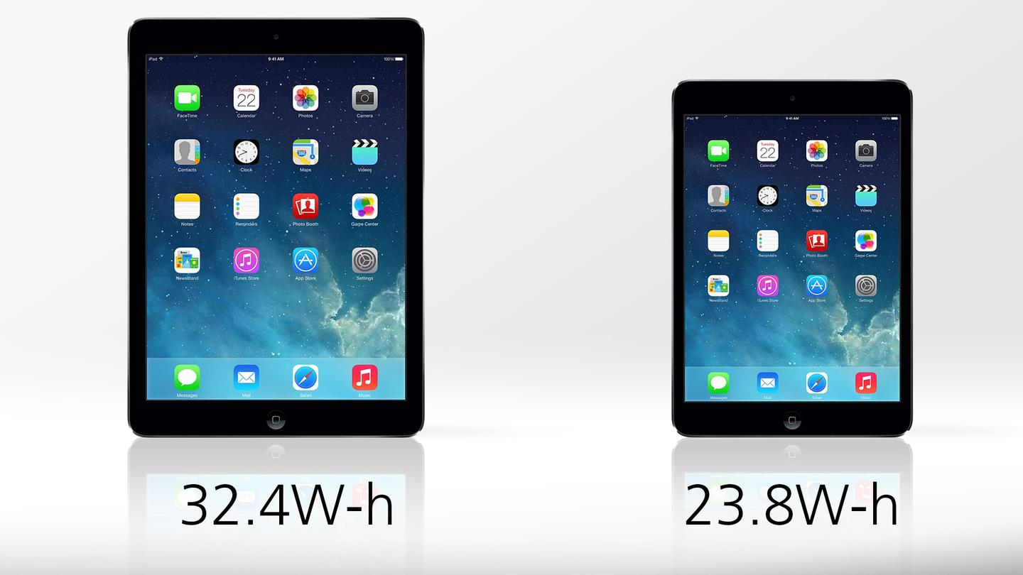 Apple advertises the same ten hour battery life (web use, Wi-Fi) for both iPads