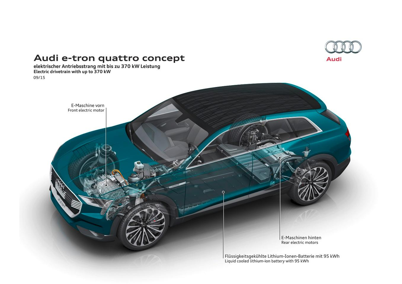 This breakdown of the Audi e-tron SUV concept shows the powertrain's general layout