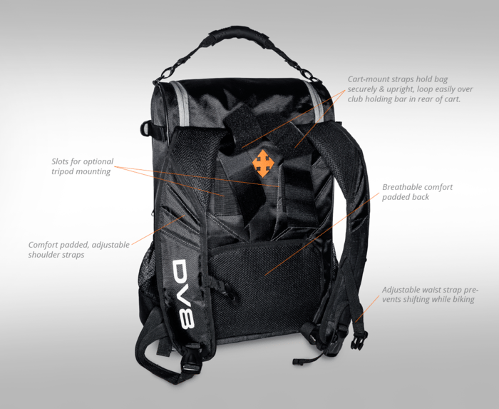 The back of the DV8 backpack