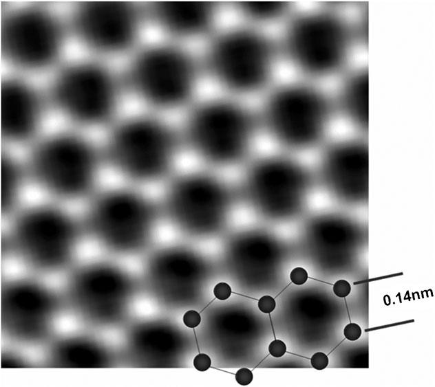 Multiple layers of graphene are being advanced as a new solution to fight overheating in electronic components.
