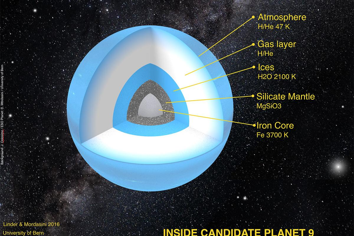 Possible interior structure of the hypothetical Planet 9