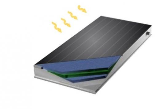Structure of a hybrid PVC (LETG)www.globalwarmingsolutions.com